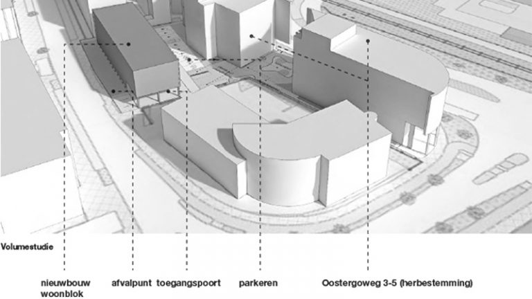 Oostergoweg-Project